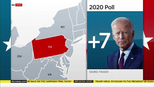US 2020 - Sky News Graphics (6)