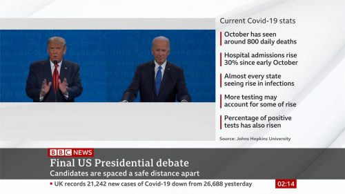 US 2020 – Last Presidential Debate on BBC News