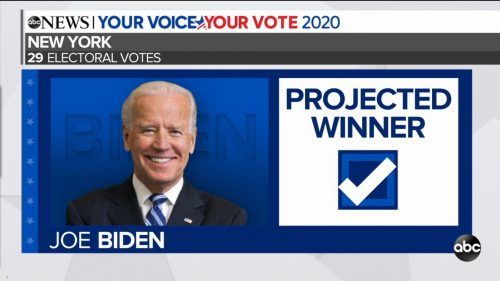 ABC News - US Election 2020 Coverage (105)