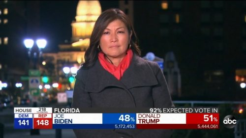 ABC News - US Election 2020 Coverage (106)