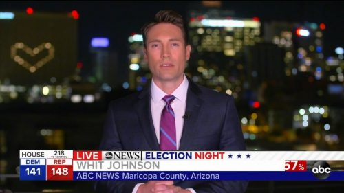 ABC News - US Election 2020 Coverage (108)