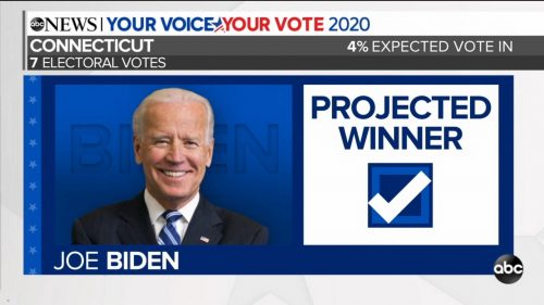 ABC News - US Election 2020 Coverage (110)