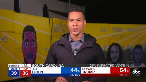 ABC News - US Election 2020 Coverage (111)