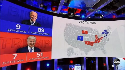 ABC News - US Election 2020 Coverage (117)