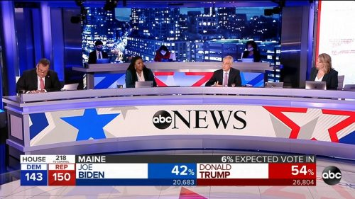 ABC News - US Election 2020 Coverage (120)
