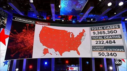 ABC News - US Election 2020 Coverage (123)
