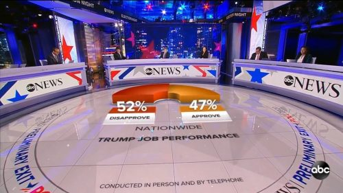ABC News - US Election 2020 Coverage (15)