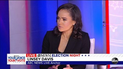 ABC News - US Election 2020 Coverage (20)