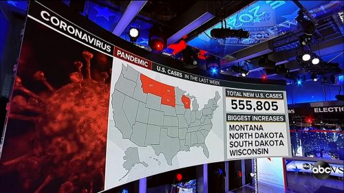 ABC News - US Election 2020 Coverage (21)
