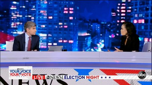 ABC News - US Election 2020 Coverage (22)