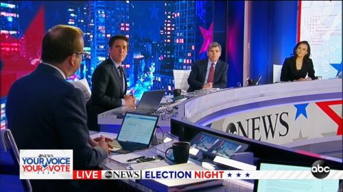 ABC News - US Election 2020 Coverage (31)