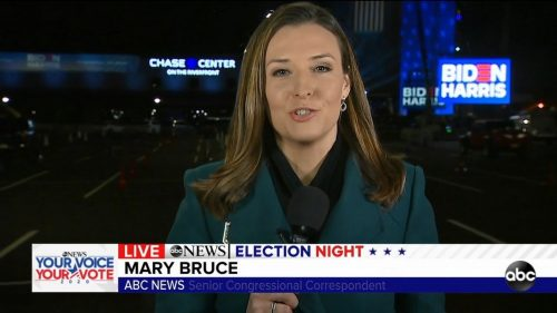 ABC News - US Election 2020 Coverage (36)