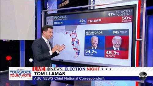 ABC News - US Election 2020 Coverage (49)