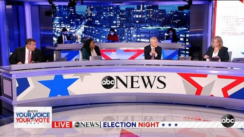 ABC News - US Election 2020 Coverage (59)
