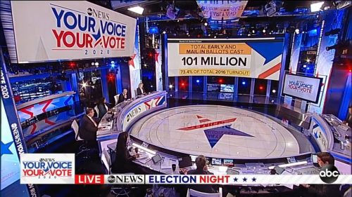 ABC News - US Election 2020 Coverage (6)