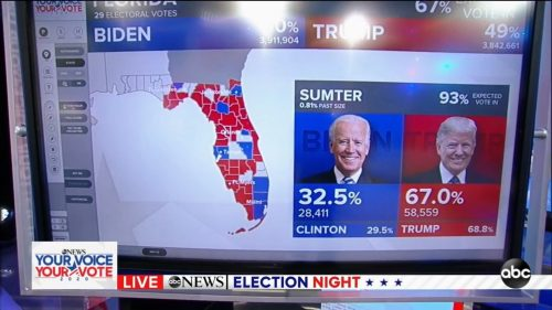 ABC News - US Election 2020 Coverage (75)
