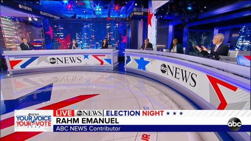ABC News - US Election 2020 Coverage (80)