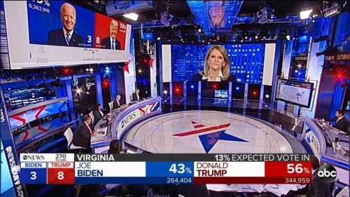 ABC News - US Election 2020 Coverage (92)