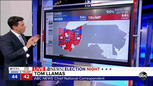 ABC News - US Election 2020 Coverage (99)