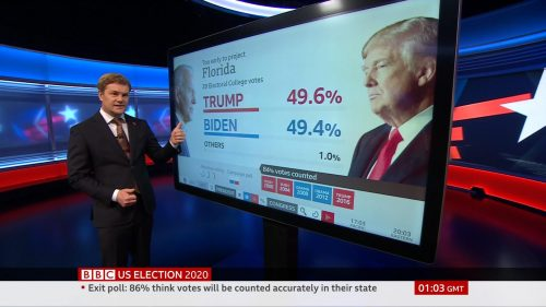 BBC News - US Election 2020 Coverage (12)
