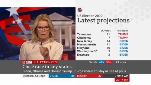 BBC News - US Election 2020 Coverage (13)