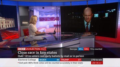 BBC News - US Election 2020 Coverage (14)
