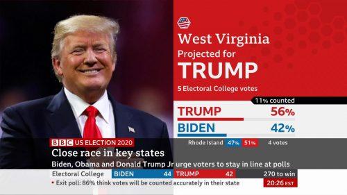 BBC News - US Election 2020 Coverage (16)