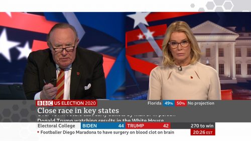 BBC News - US Election 2020 Coverage (17)