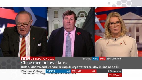 BBC News - US Election 2020 Coverage (19)