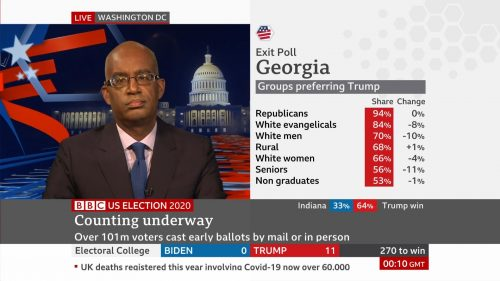 BBC News - US Election 2020 Coverage (2)