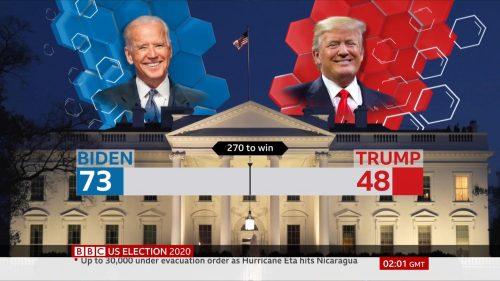 BBC News - US Election 2020 Coverage (23)