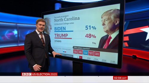 BBC News - US Election 2020 Coverage (24)