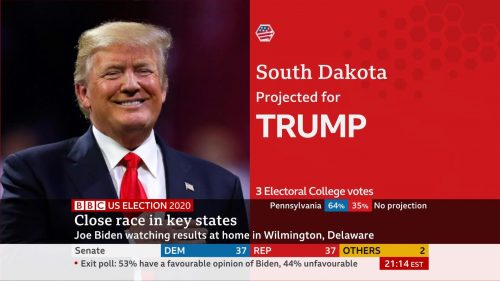 BBC News - US Election 2020 Coverage (25)