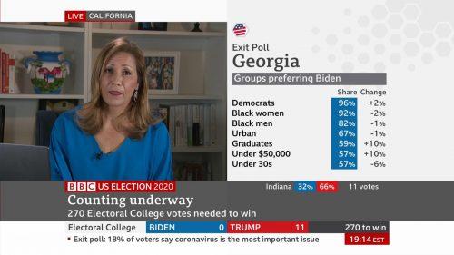 BBC News - US Election 2020 Coverage (3)
