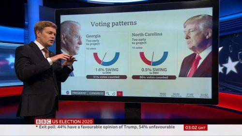 BBC News - US Election 2020 Coverage (31)