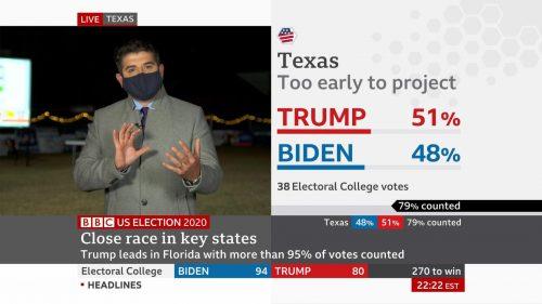 BBC News - US Election 2020 Coverage (32)