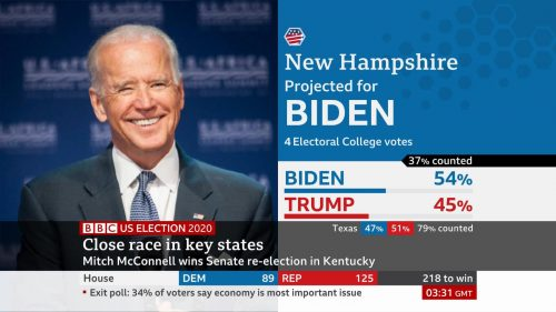 BBC News - US Election 2020 Coverage (33)