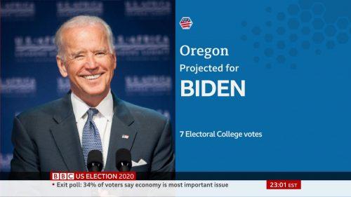 BBC News - US Election 2020 Coverage (35)
