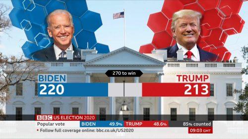 BBC News - US Election 2020 Coverage (44)