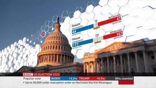 BBC News - US Election 2020 Coverage (45)