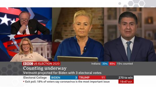 BBC News - US Election 2020 Coverage (7)