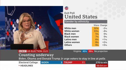 BBC News - US Election 2020 Coverage (9)