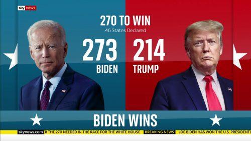 Biden Wins - Sky News (2)