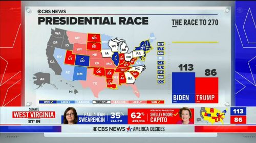 CBS News - US Election 2020 Coverage (108)