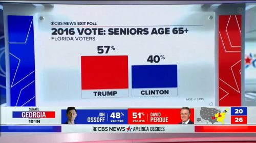 CBS News - US Election 2020 Coverage (12)