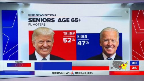 CBS News - US Election 2020 Coverage (13)