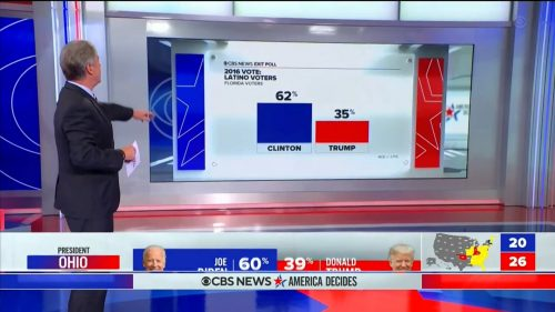 CBS News - US Election 2020 Coverage (14)