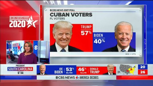 CBS News - US Election 2020 Coverage (22)