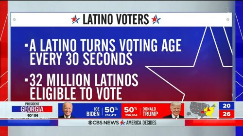 CBS News - US Election 2020 Coverage (24)