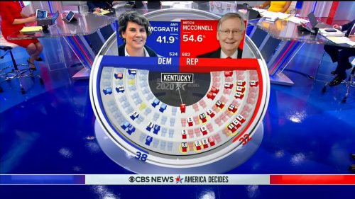 CBS News - US Election 2020 Coverage (48)